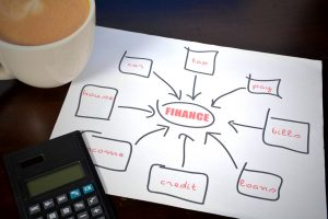 schematic diagram on paper with finance highlighted in the center and various income and expense items surrounding it